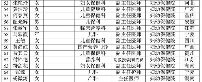 公示名单-2.jpg